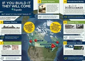 if you build it they will come infographic